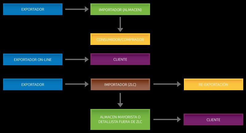 1b3e32fbd PDM Panamá - Ropa para niños y bebés